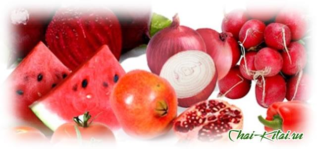 фолиевая кислота и фрукты